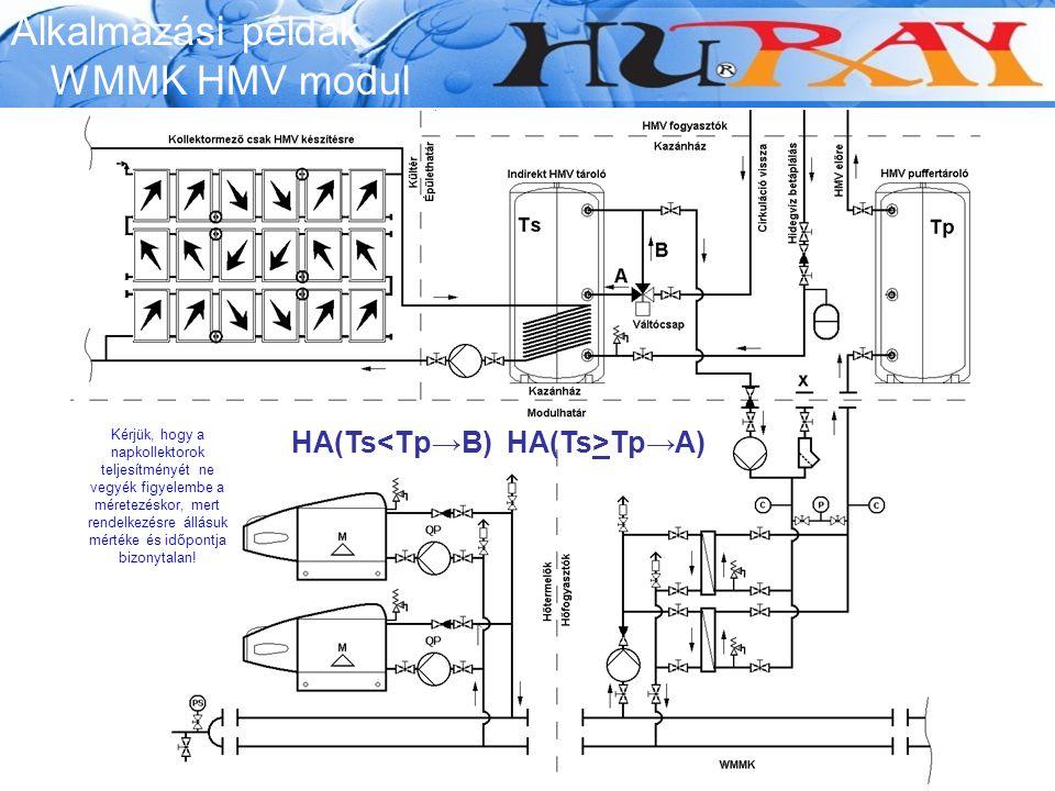 Alkalmazási példák WMMK HMV modul HA(Ts<Tp→B) HA(Ts>Tp→A)