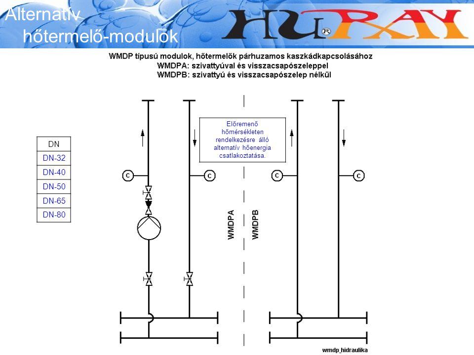 Alternatív hőtermelő-modulok DN DN-32 DN-40 DN-50 DN-65 DN-80