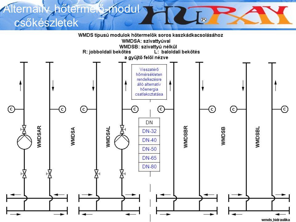 Alternaiív hőtermelő-modul csőkészletek