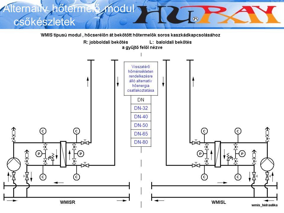 Alternaiív hőtermelő modul csőkészletek