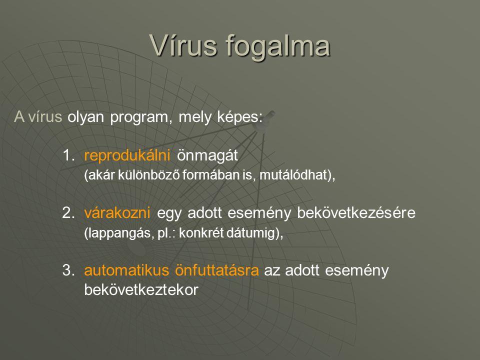 Vírus fogalma A vírus olyan program, mely képes:
