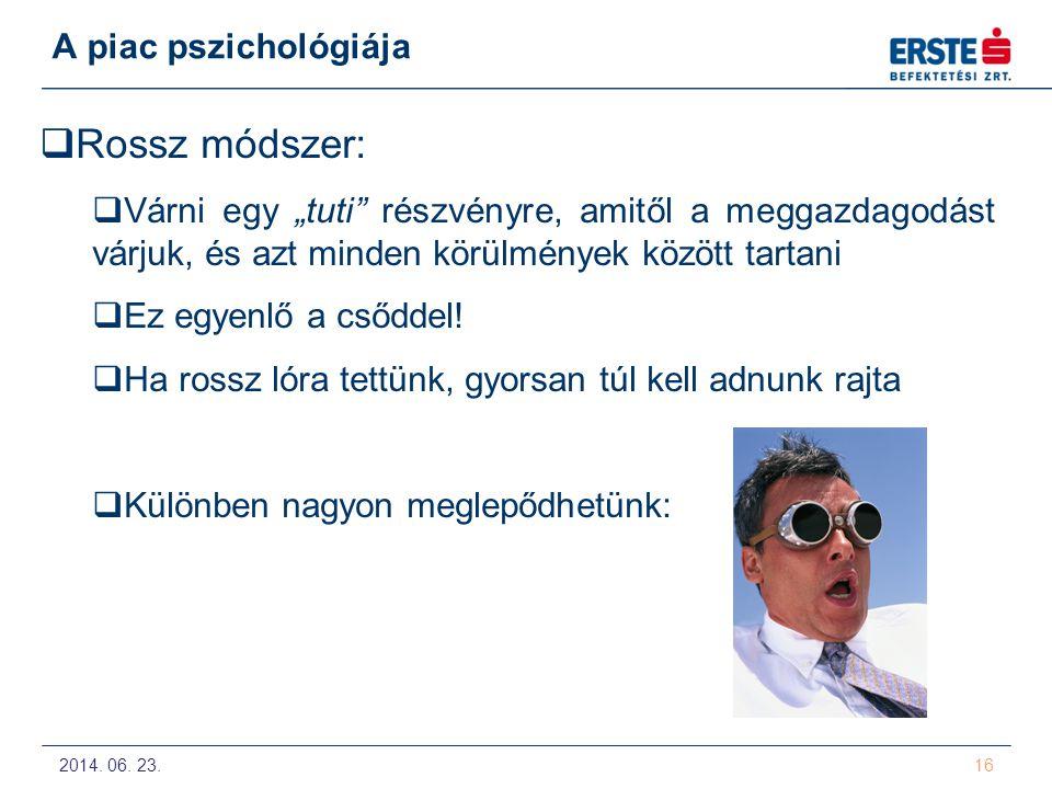 Rossz módszer: A piac pszichológiája