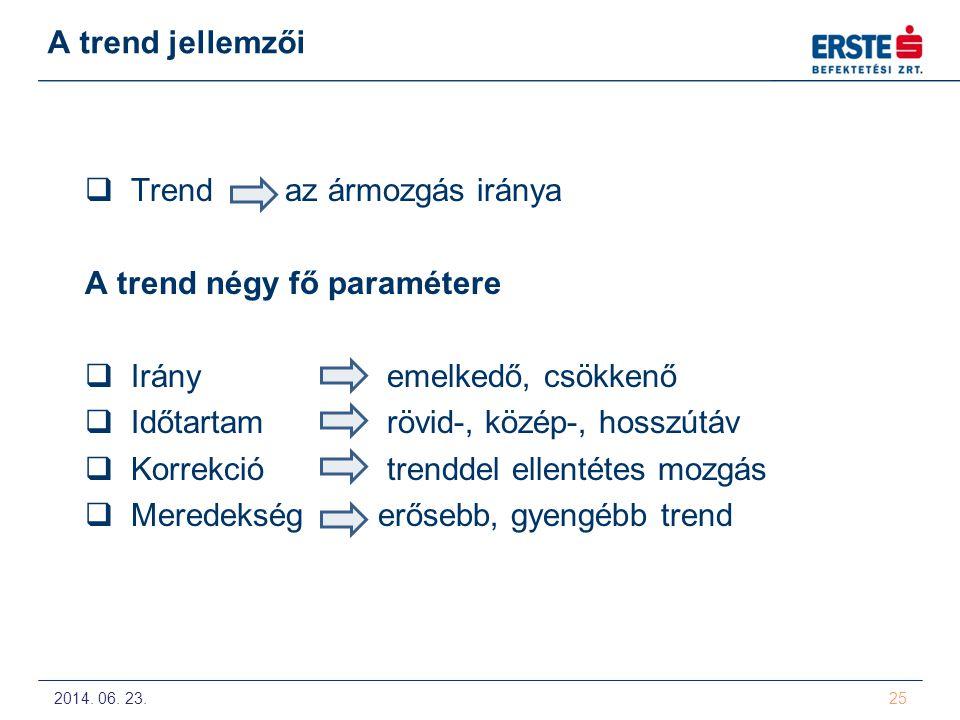 Trend az ármozgás iránya A trend négy fő paramétere
