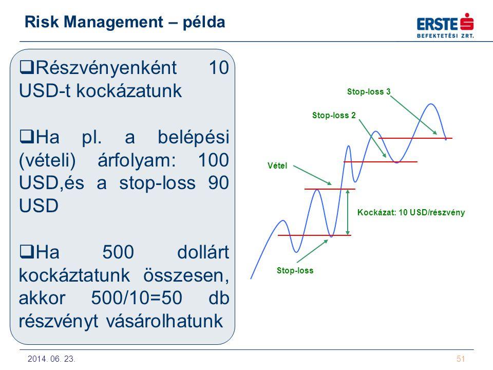 Risk Management – példa