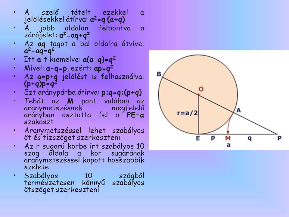 A szelő tételt ezekkel a jelölésekkel átírva: a2=q·(a+q)