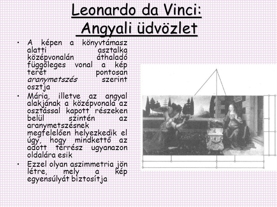 Leonardo da Vinci: Angyali üdvözlet