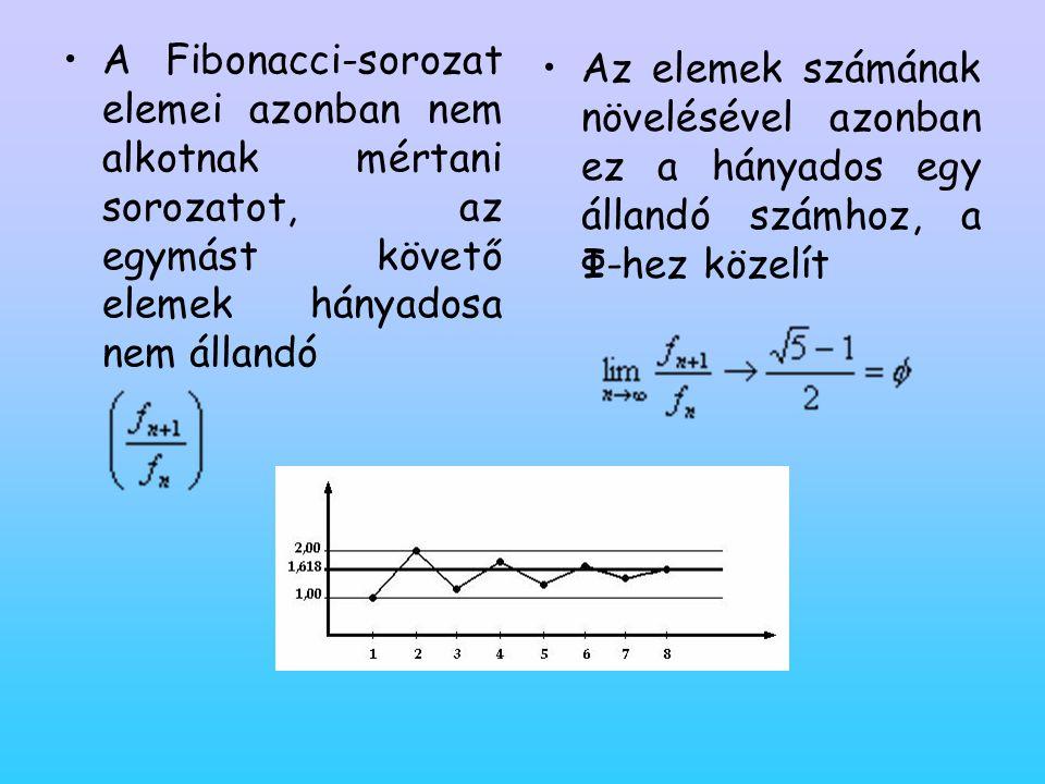 A Fibonacci-sorozat elemei azonban nem alkotnak mértani sorozatot, az egymást követő elemek hányadosa nem állandó