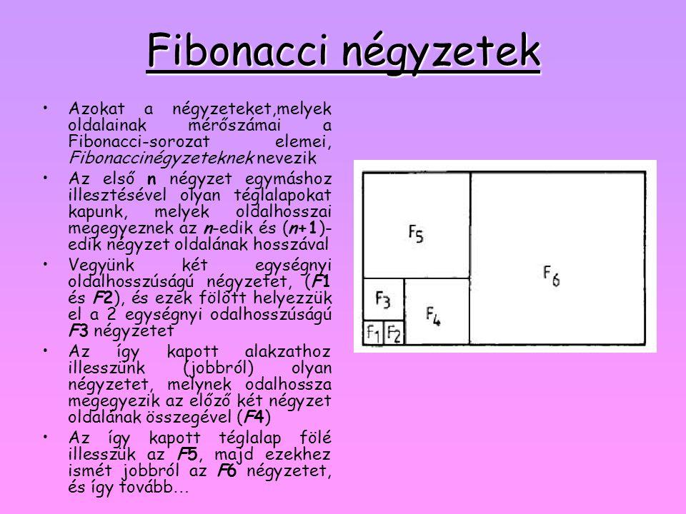 Fibonacci négyzetek Azokat a négyzeteket,melyek oldalainak mérőszámai a Fibonacci-sorozat elemei, Fibonaccinégyzeteknek nevezik.