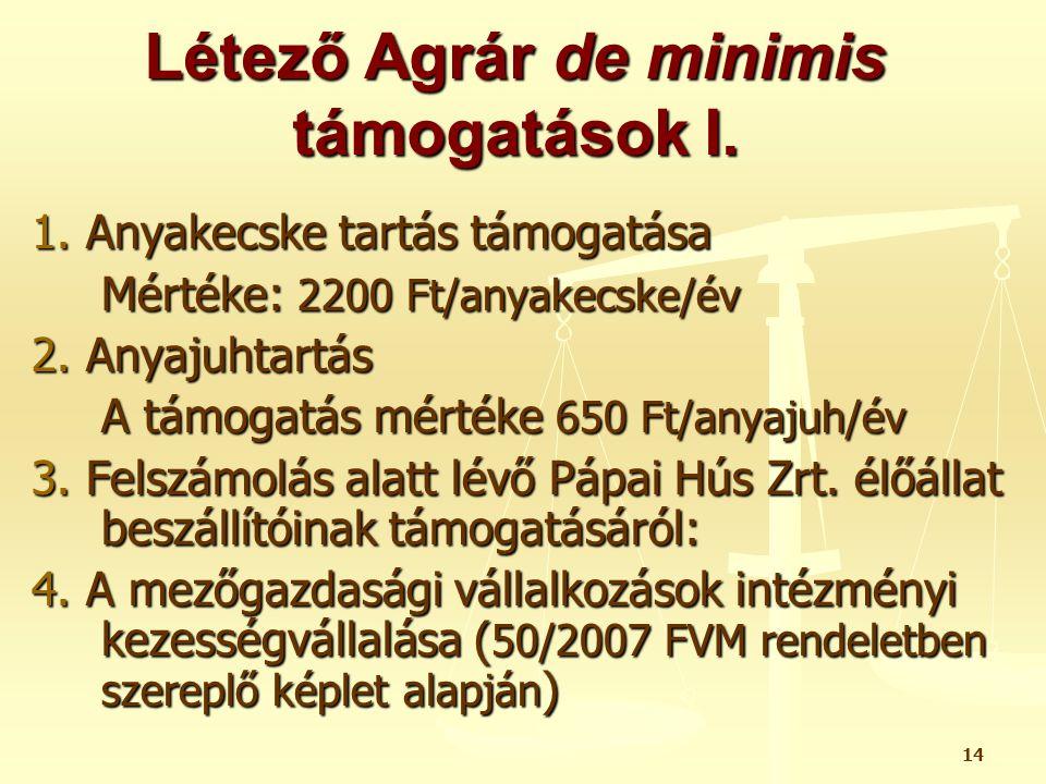 Létező Agrár de minimis támogatások I.