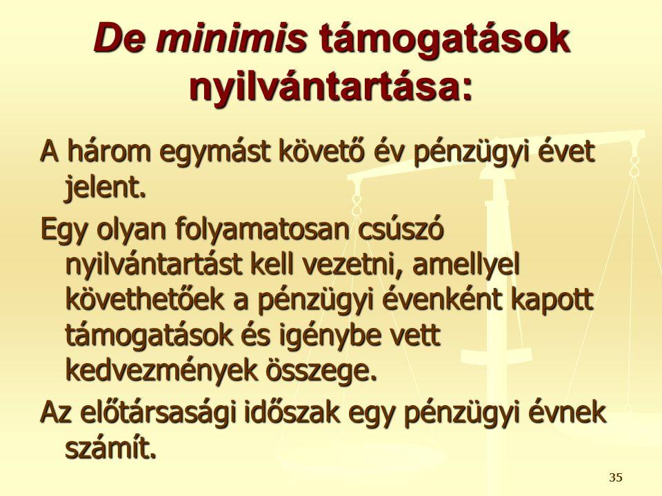 De minimis támogatások nyilvántartása: