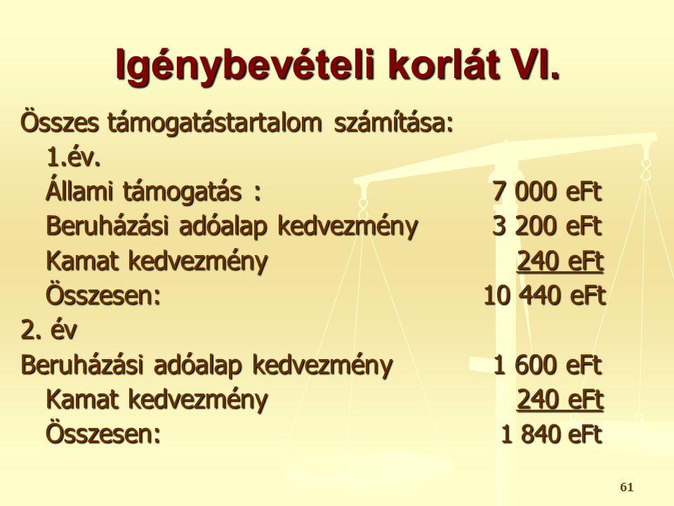 Igénybevételi korlát VI.