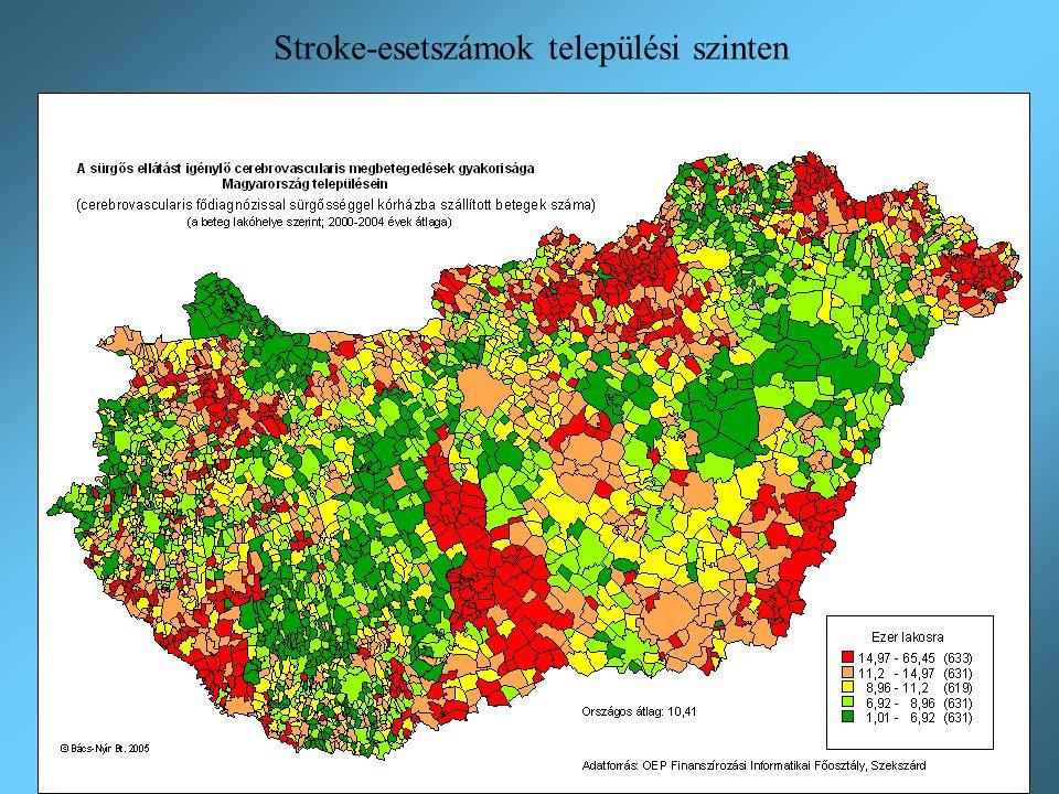 Stroke-esetszámok települési szinten