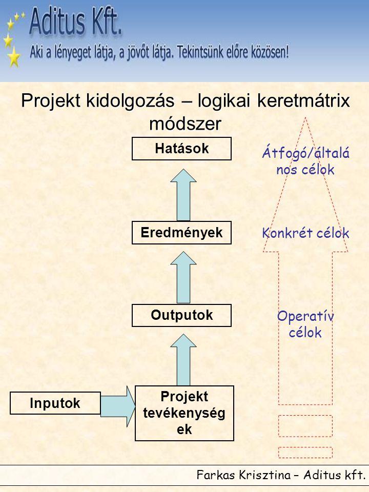 Projekt kidolgozás – logikai keretmátrix módszer