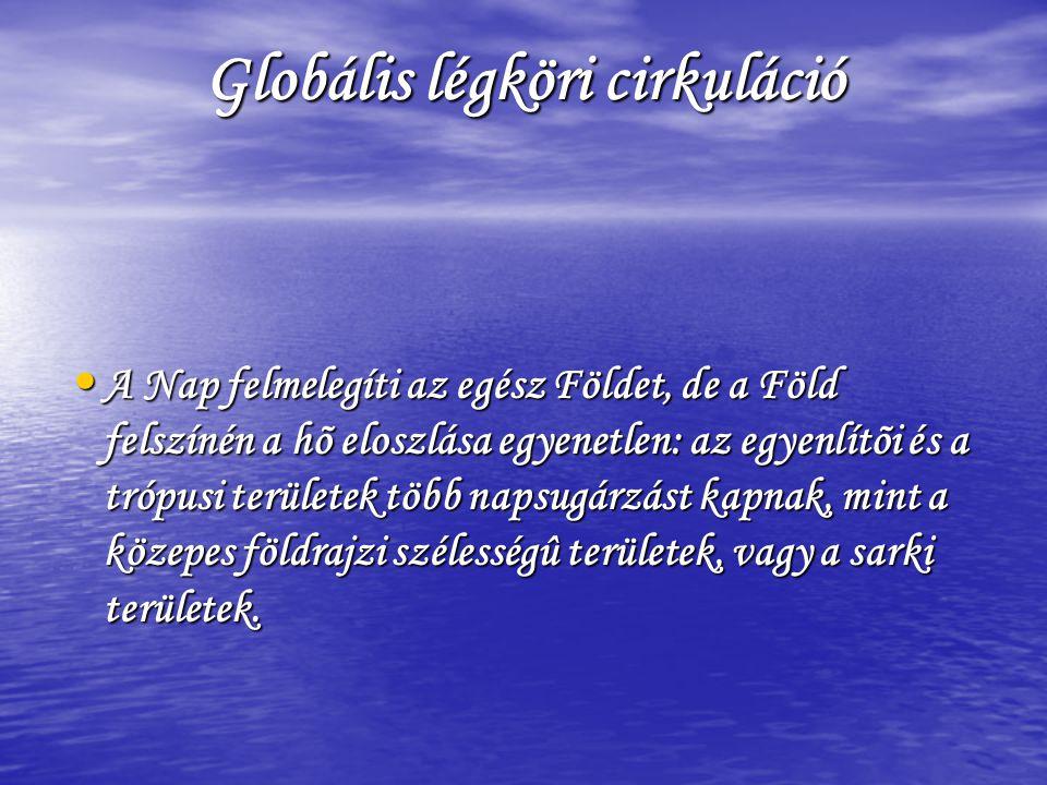 Globális légköri cirkuláció