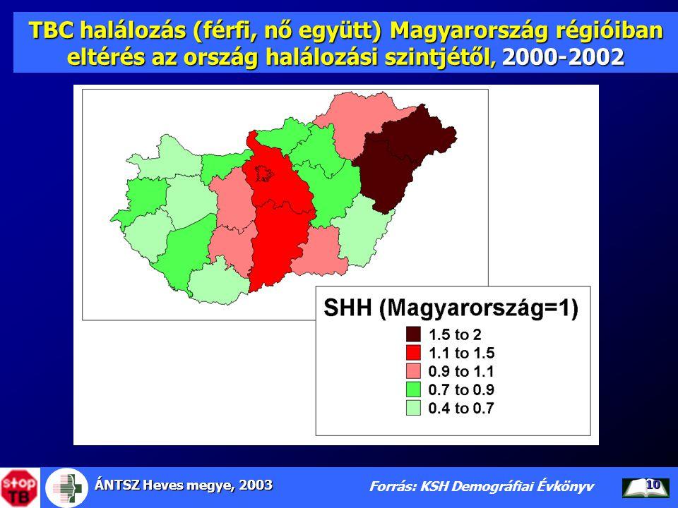Forrás: KSH Demográfiai Évkönyv