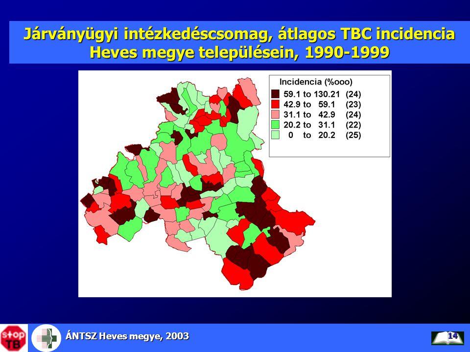 Járványügyi intézkedéscsomag, átlagos TBC incidencia Heves megye településein, 1990-1999