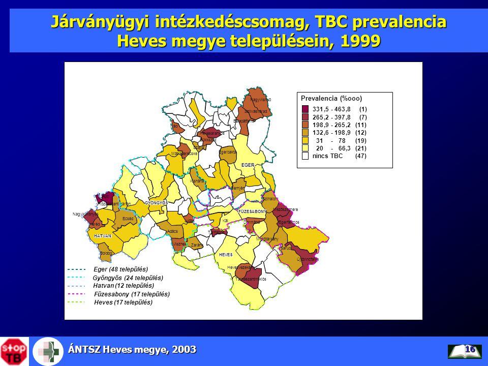 Járványügyi intézkedéscsomag, TBC prevalencia Heves megye településein, 1999