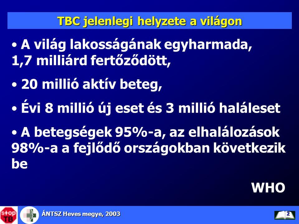 TBC jelenlegi helyzete a világon