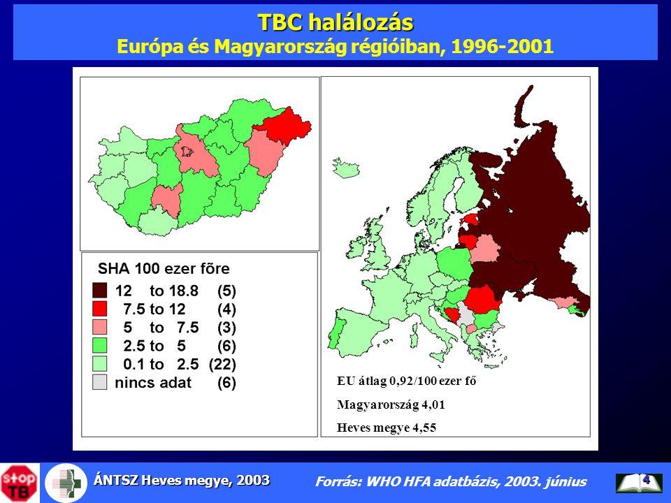 TBC halálozás Európa és Magyarország régióiban, 1996-2001