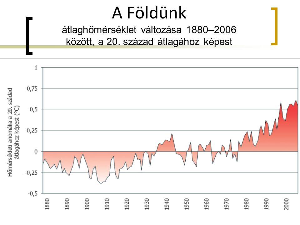A Földünk átlaghőmérséklet változása 1880–2006 között, a 20