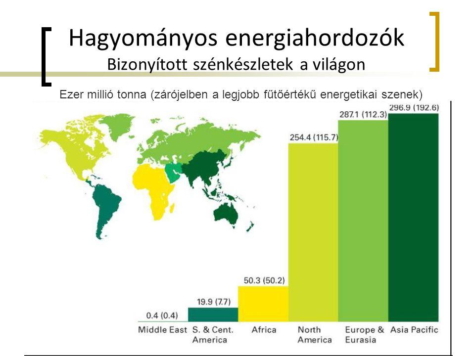 Hagyományos energiahordozók Bizonyított szénkészletek a világon