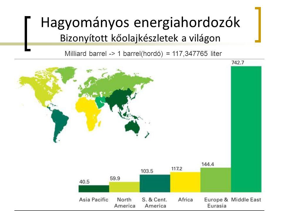 Hagyományos energiahordozók Bizonyított kőolajkészletek a világon