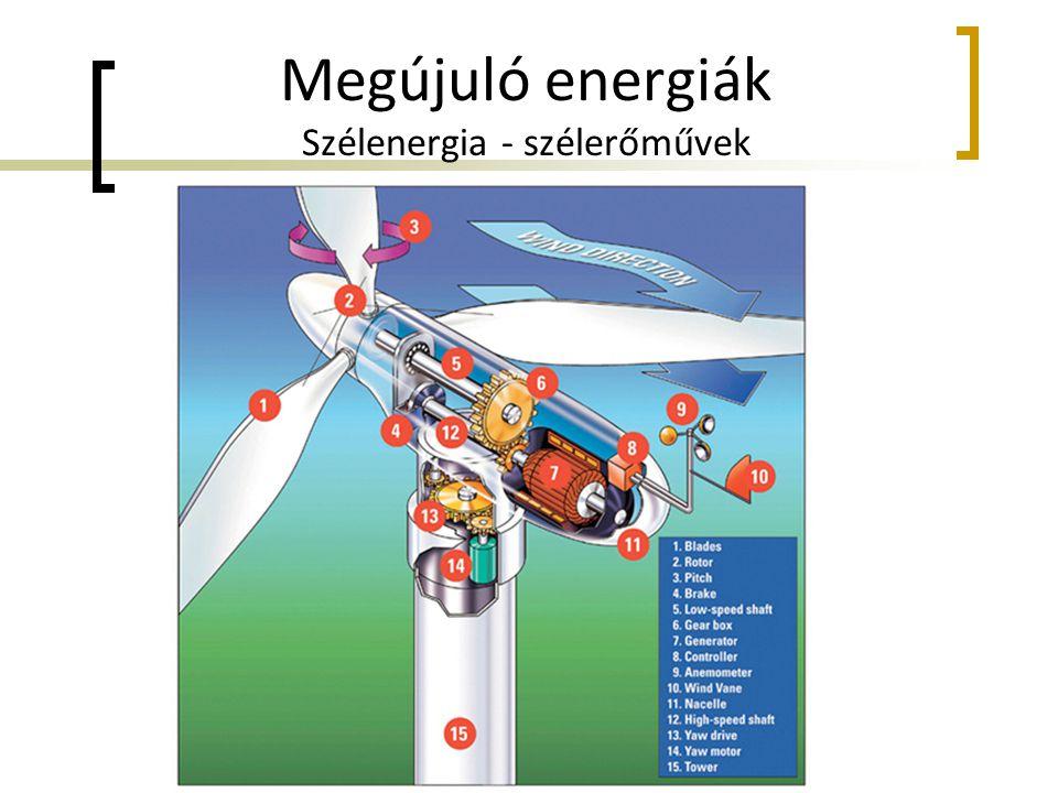 Megújuló energiák Szélenergia - szélerőművek