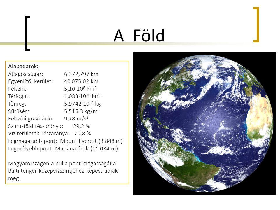 A Föld Alapadatok: Átlagos sugár: 6 372,797 km