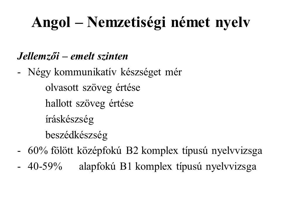 Angol – Nemzetiségi német nyelv