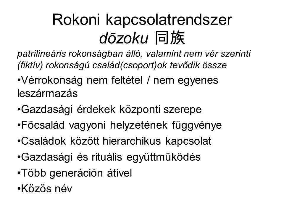 Rokoni kapcsolatrendszer dōzoku 同族
