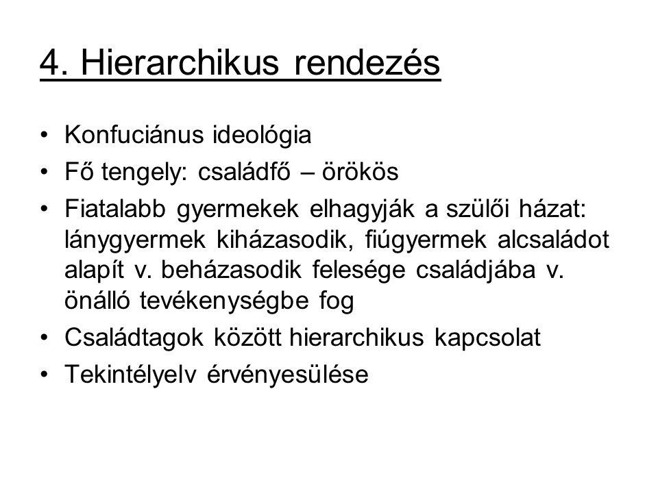 4. Hierarchikus rendezés
