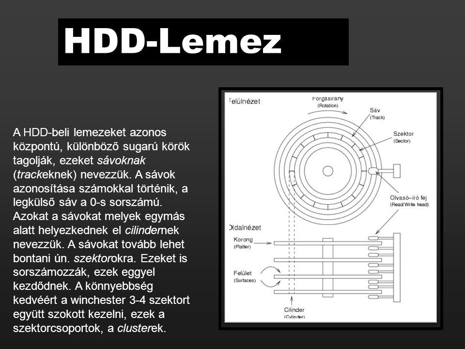 HDD-Lemez