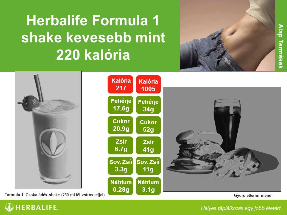 Herbalife Formula 1 shake kevesebb mint 220 kalória