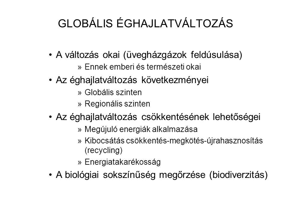 GLOBÁLIS ÉGHAJLATVÁLTOZÁS