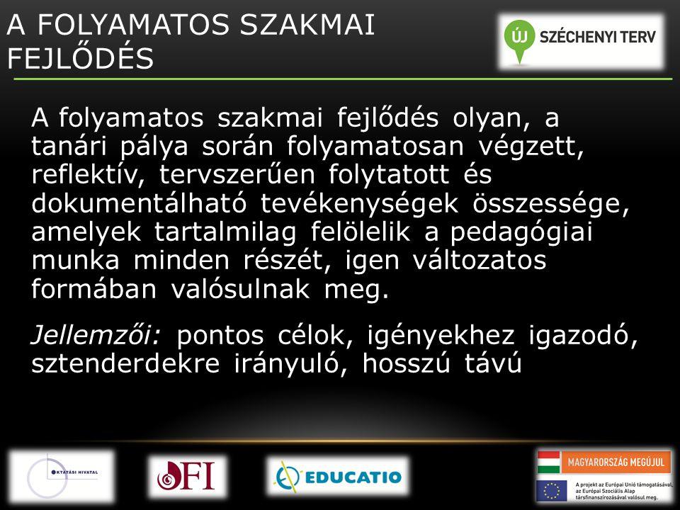 A FOLYAMATOS SZAKMAI FEJLŐDÉS