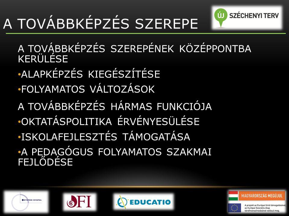 A TOVÁBBKÉPZÉS SZEREPE
