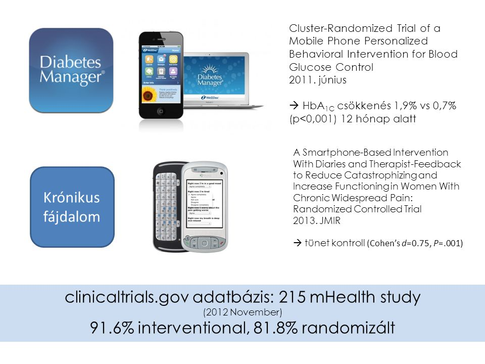 Cluster-Randomized Trial of a Mobile Phone Personalized Behavioral Intervention for Blood Glucose Control 2011. június  HbA1C csökkenés 1,9% vs 0,7% (p<0,001) 12 hónap alatt