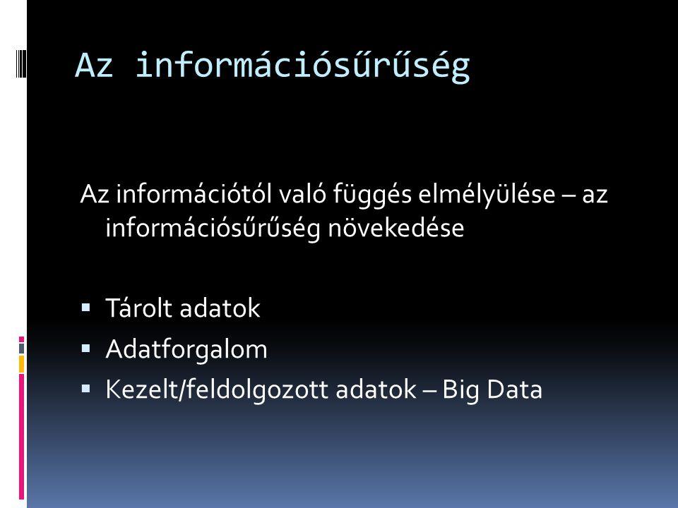Az információsűrűség Az információtól való függés elmélyülése – az információsűrűség növekedése. Tárolt adatok.