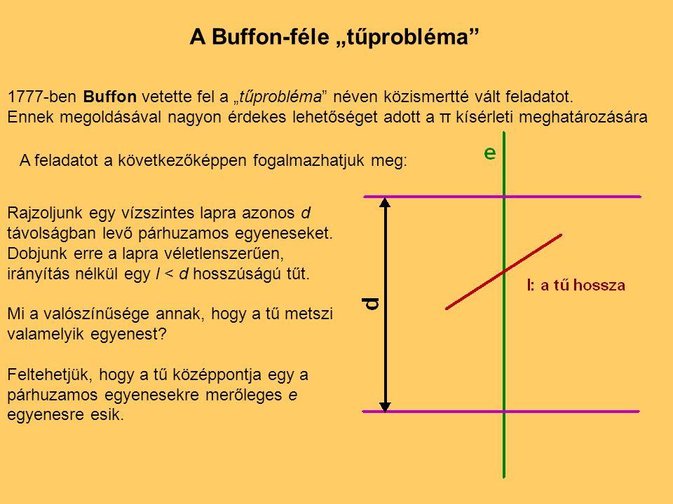 """A Buffon-féle """"tűprobléma"""
