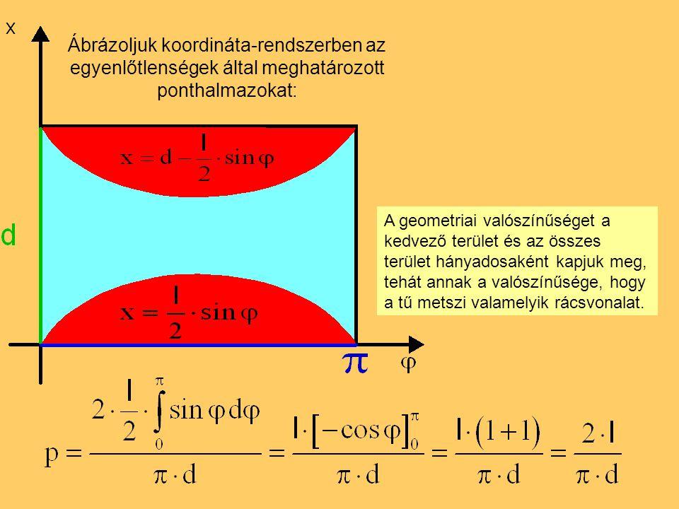 Ábrázoljuk koordináta-rendszerben az egyenlőtlenségek által meghatározott ponthalmazokat: