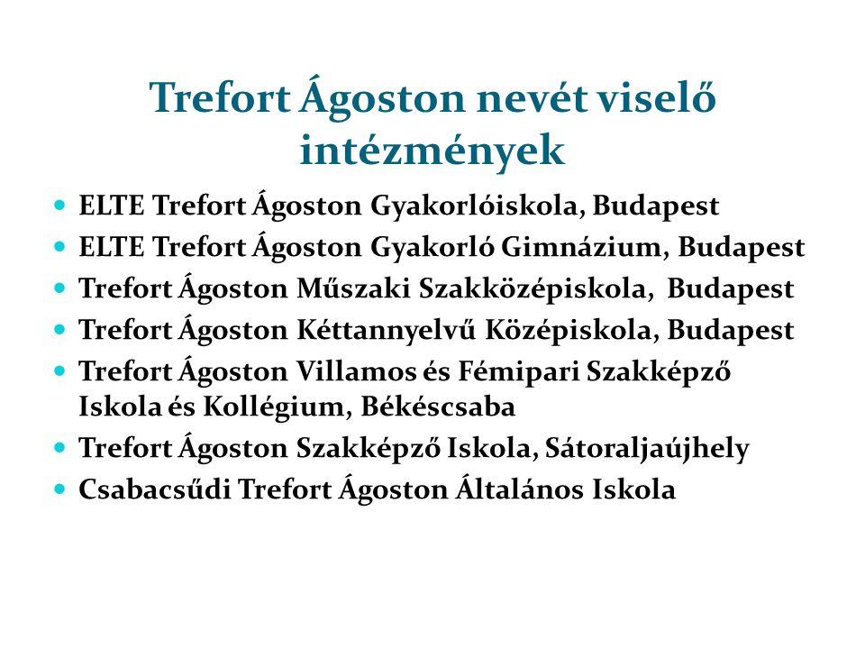 Trefort Ágoston nevét viselő intézmények