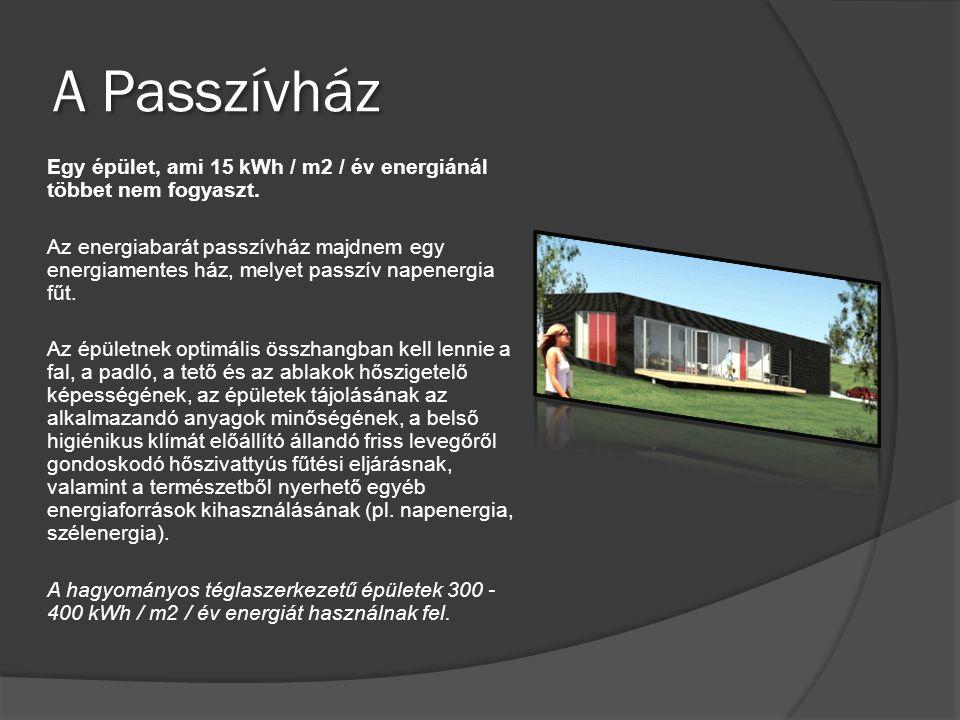 A Passzívház