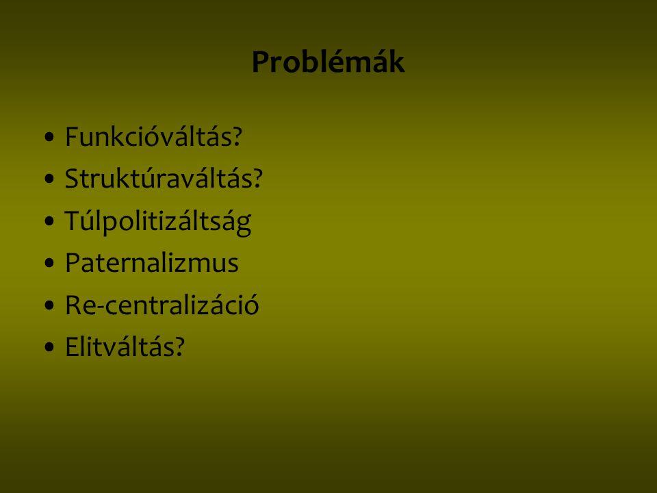 Problémák Funkcióváltás Struktúraváltás Túlpolitizáltság