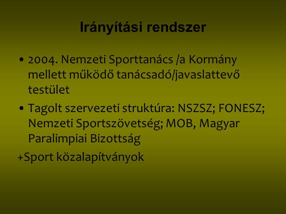 Irányítási rendszer 2004. Nemzeti Sporttanács /a Kormány mellett működő tanácsadó/javaslattevő testület.