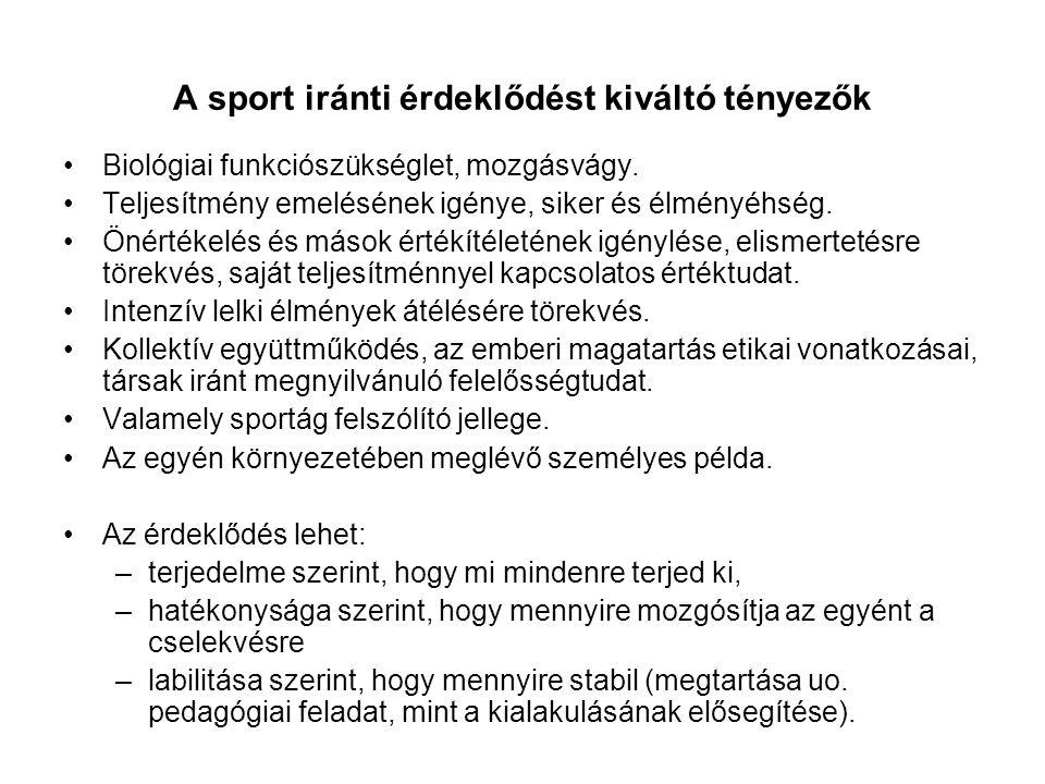 A sport iránti érdeklődést kiváltó tényezők