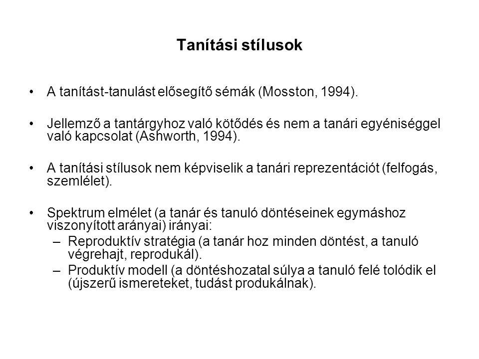 Tanítási stílusok A tanítást-tanulást elősegítő sémák (Mosston, 1994).