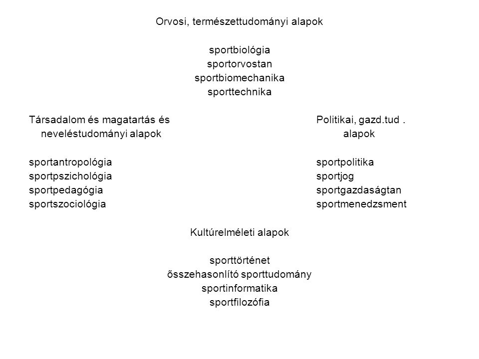 Orvosi, természettudományi alapok sportbiológia sportorvostan