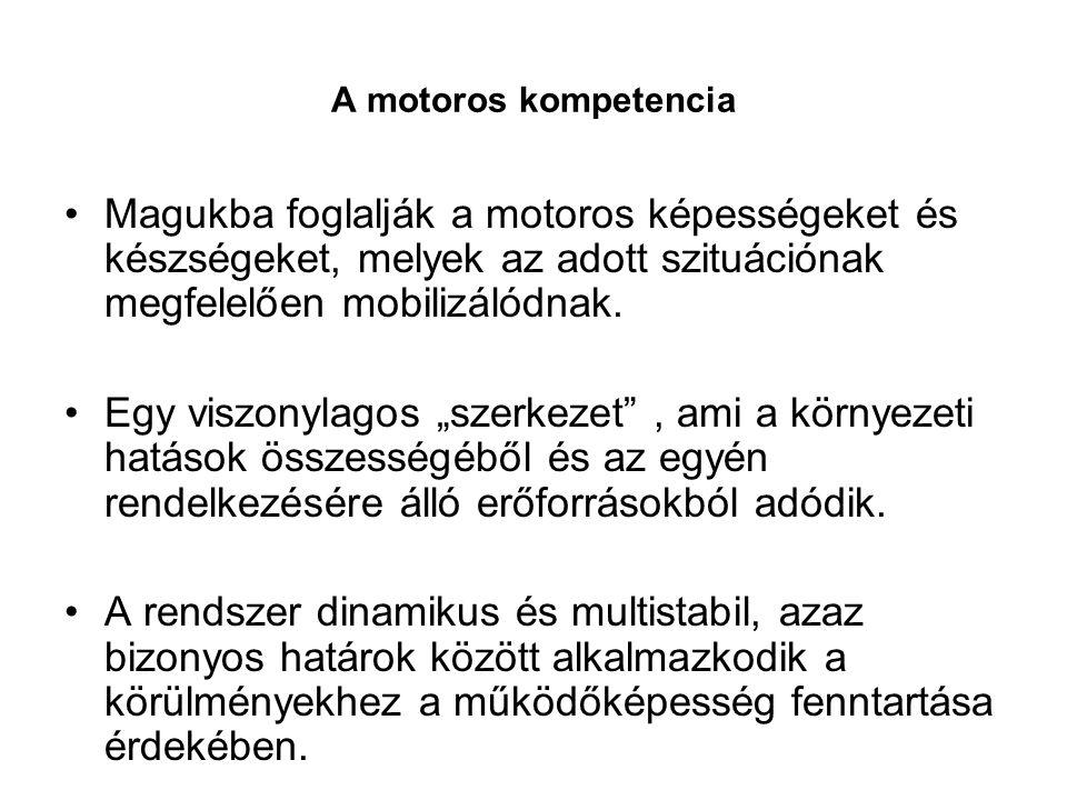 A motoros kompetencia Magukba foglalják a motoros képességeket és készségeket, melyek az adott szituációnak megfelelően mobilizálódnak.