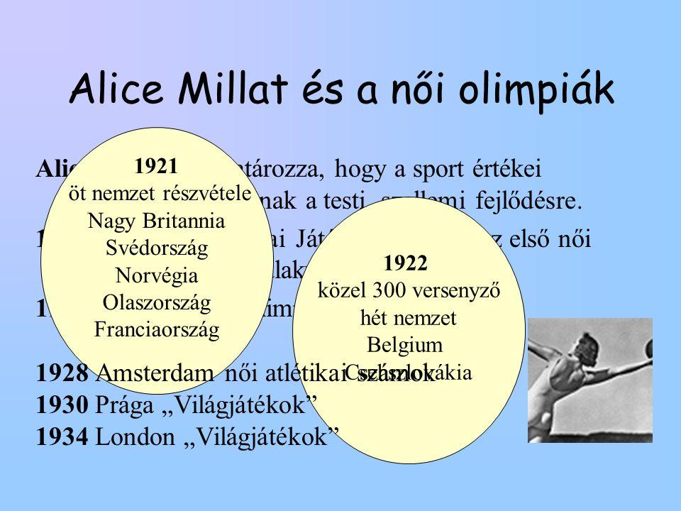 Alice Millat és a női olimpiák