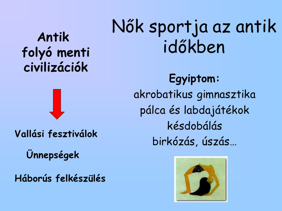 Nők sportja az antik időkben
